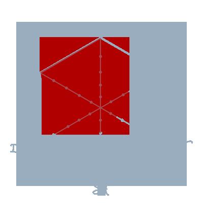 ramirdiagram